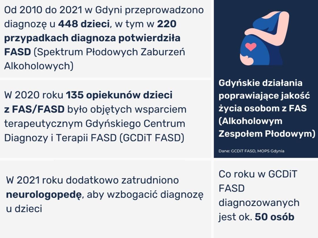 Zdjęcie: Gdyńskie działania poprawiające jakość życia osobom z FAS